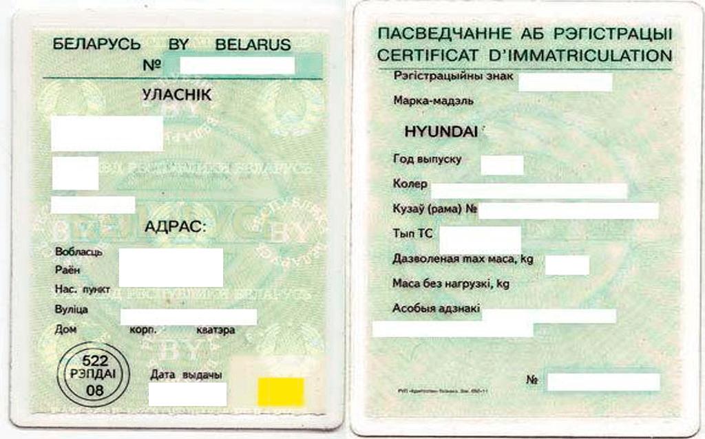 Документы для автозалога